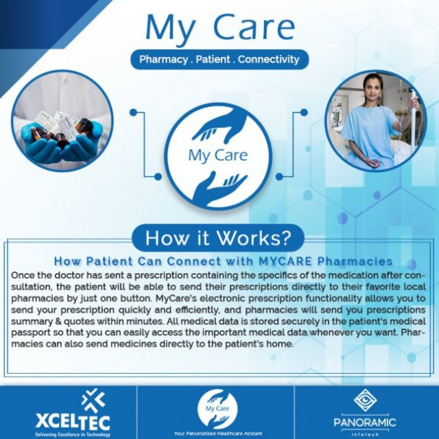 MyCare India Softech Private Limited